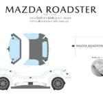 papercraft roadster 1 copy 150x150 - Бумажных дел мастера ))) или как занять себя дома